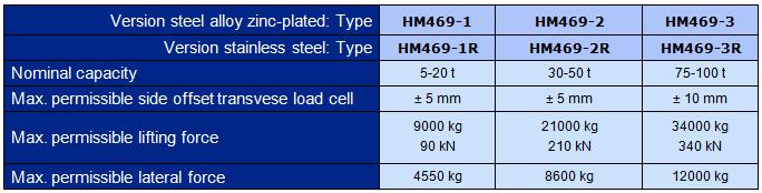 tabel-hm460-specs_en